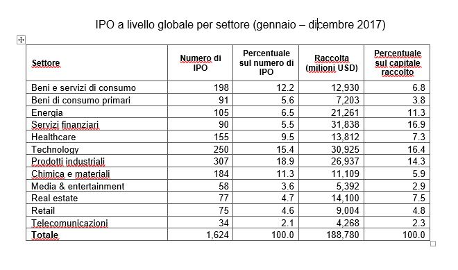 Ipo - cattura EY 2